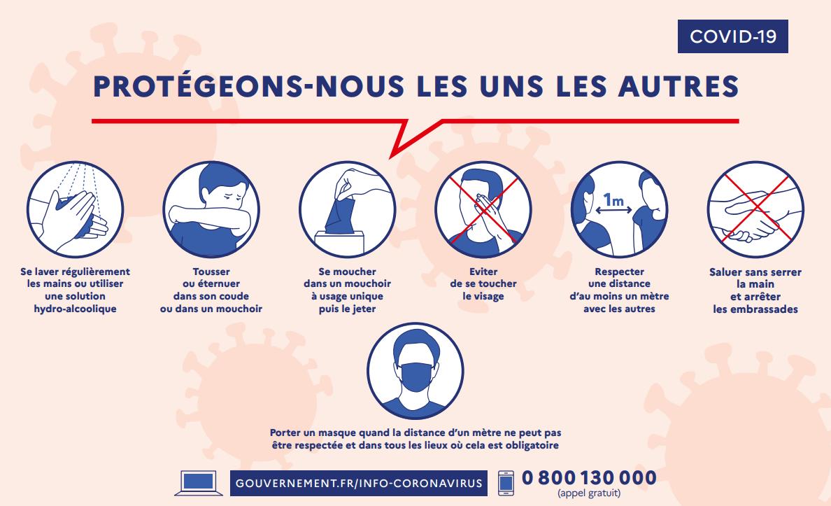 COVID-19 : les mesures prises par l'établissement   IAE PARIS - SORBONNE